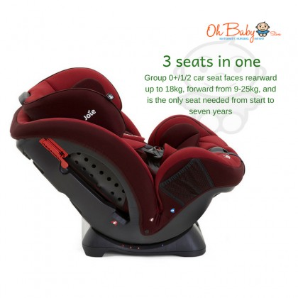 Joie Meet Stages Convertible Car Seat 0-25kg (0-7years)