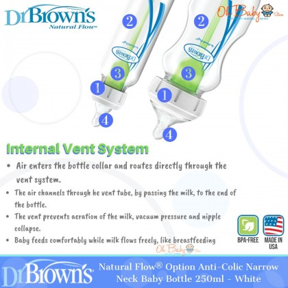 Dr Brown's Natural Flow® Option Anti-Colic Narrow Neck Baby Bottle 250ml - White (Level 1 teat)