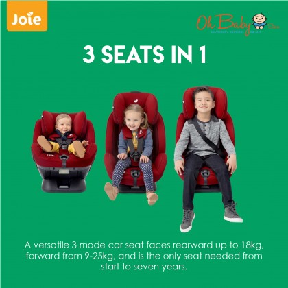 Joie Stages FX Baby Car Seat Group 0+/1/2