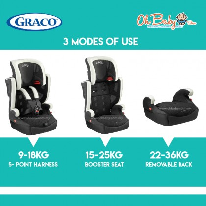 Graco Airpop Group 1.2.3 Combination Baby Booster Seat - Black (9-36kg)