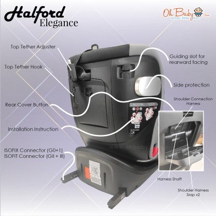 Halford Elegance 360, 360 Rotate Carseat, Start From Newborn Until 12 Years Old