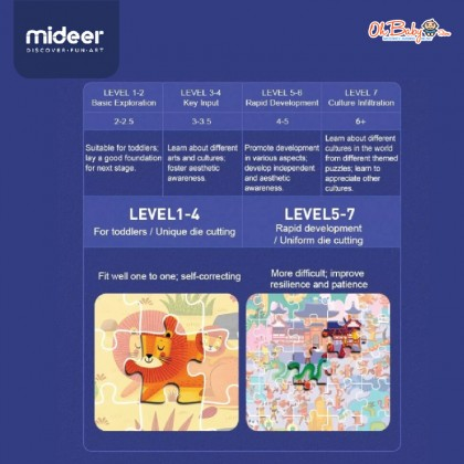 Mideer Evolution Advanced Puzzle Level 5 Magic World / Exploration Tour 3 in 1 Box 4 years+